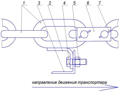 Звездочки привода транспортера минусы фольксваген транспортер т4